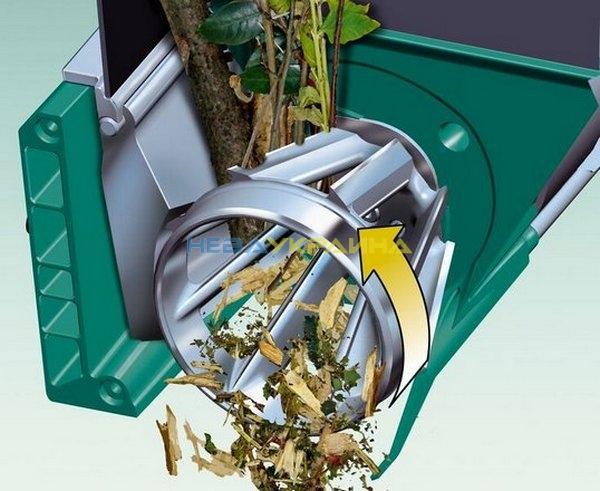 Купить дробилка для измельчения дерева для двигателя